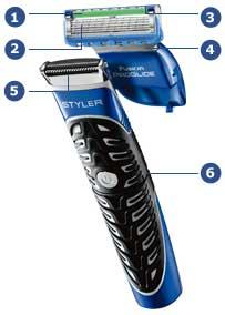 Gillette Fusion Styler Schaubild