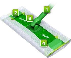 Produkthighlights Swiffer Komplett-Reinigungssystem