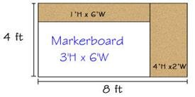 Combination Porcelain Steel Marker and Bulletin Boards-type D reverse DL 4' x 8' (Tack-Le' 4' x 2', Marker-Cent Right 3' x 6', Tack-Top 1' x 6')