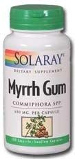 Gum Health Vitamins