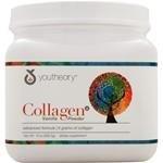 Collagen Powder 4.7 oz