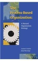 The Process-Based Organization: A Natural Organization Strategy