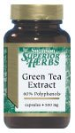 Effects Of Green Tea Supplements