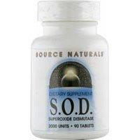 S.O.D. Superoxide Dismutase