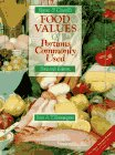 Bowes  &amp;  Church&#39;s Food Values of Portions Commonly Used