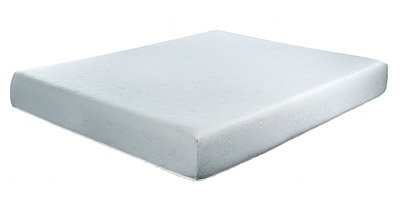 Memory Foam Mattress For Sale