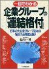 一目でわかる企業グループの「連結格付」―日本の大企業グループ50社の「総合力」を徹底比較!