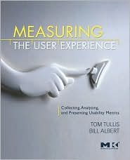 Measuring the User Experience Publisher