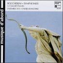 Boccherini;Syms.Op.12 No.4