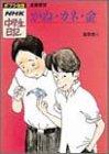 かね・カネ・金―金銭感覚