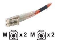 Belkin - Network cable - LC multi-mode (M) - LC multi-mode (M) - 10 ft - fiber optic - 50 / 125 micron 3M CBL MMF DUPLX LC LC 50/125 Manufacturer Part Number F2F402LL-03M