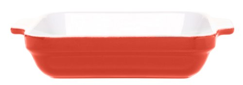 Blender Rating front-512858