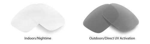 Fuse Lenses For Electric Hardknox (Loveless) Photochromic Lenses