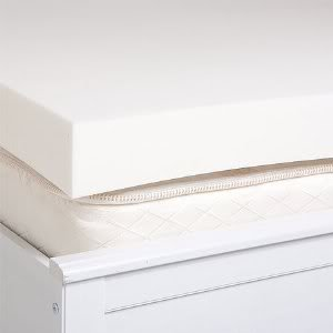 Queen Size Foam Mattress