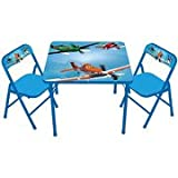 Planes Activity Table