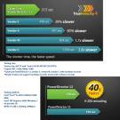 cyberlink powerdirector slideshow templates - cyberlink powerdirector 12 ultimate recomended products