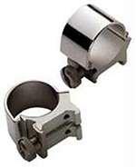 Leupold Qr Medium Gun Metal Gray Scope Rings 62070