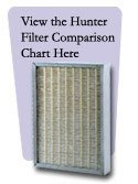HEPAtech Replacement Filter