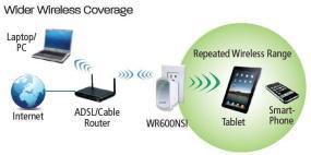Diamond Multimedia Dual Band - 2.4GHz/5.0GHzWireless Range Extender