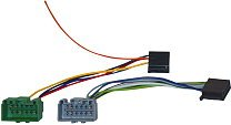aiv-radio-adaptateurcable-volvo-s40-v40-s60-s70-s80