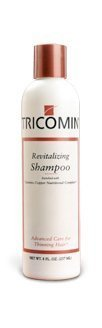 Neova Tricomin Revitalizing Shampoo with Copper Peptides