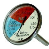 "Replacement Temperature Gauge Size: 2"" H x 2"" W x 4"" D"