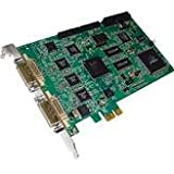 Avermedia Averdigi Hybrid Nv6480 Express Card Remote Recording & Monitoring Password Protection