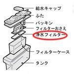 シャープ 冷蔵庫用 浄水フィルター(201 337 0037)