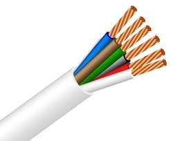Rhw fire rated cable
