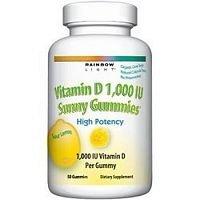 Sour Gummy Vitamins