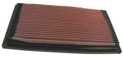 K&N Engineering Replacement Air Filter - 1996 - 1997 Volkswagen Passat TDI L4 - 1.9L 116ci 1896cc type AAZ - DIESEL Turbo-charged