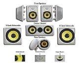 Acoustic Audio HD725 7.2 Photo