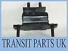 Transit Parts UK - Ford Transit