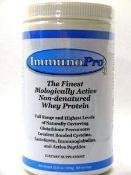 Good Supplements For Muscle Growth