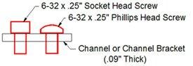 "6-32 x 3/4"" Zinc Socket Head Machine Screw from ServoCity"