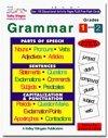 Grammar: Grades 1 & 2