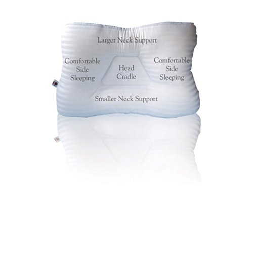 One such pillow recommended by medical professionals and chiropractors is  the Core 200 Tri-Core pillow ...