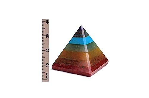 CHAKRA PYRAMID STONE w/ 7 Chakra Stones ~ Red Jasper, Aventurine, Golden Quartz, Amethyst ~ 30-40mm Size by Shambala Shop