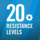 20 Resistance Levels