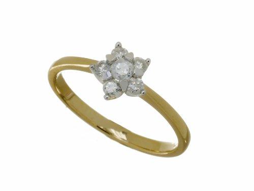 Ladies' 9ct Yellow Gold 28pts Diamond Cluster Ring
