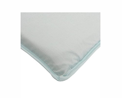 Mini and Clear-Vue Co-Sleeper 100% Cotton Sheets - 1