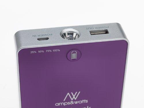 amps&watts 5500mAh Power Bank