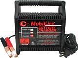 Cliplight 24 Volt 3 Amp Battery Charger