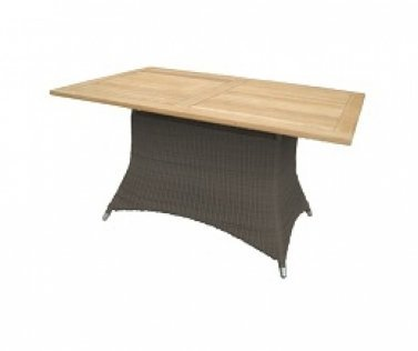 Status, Tisch