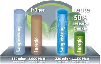 Siemens Kühlschrank Nass : Diy fridge wrap u einen kühlschrank mit folie bekleben youtube