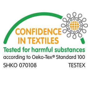 Confidence in Textiles Graphic