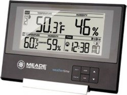 Remote Temperature And Humidity Monitoring front-1069436