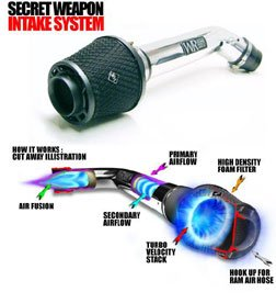 Weapon-R 301-125-101 Secret Weapon Air Intake Kit