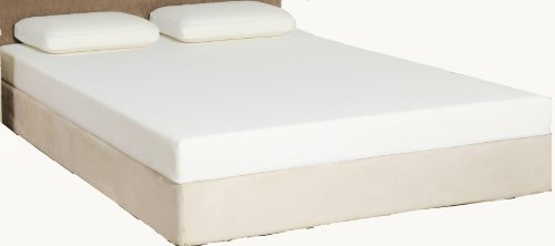 Rio Home Fashions 8-Inch Smooth Top Memory Foam Mattress, Full front-650434