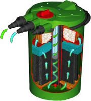 Fish Mate 15000 PUV Pressurised Pond Filter